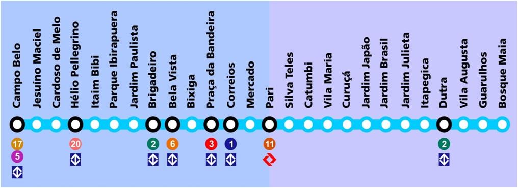 Mapa da Linha 19-Celeste