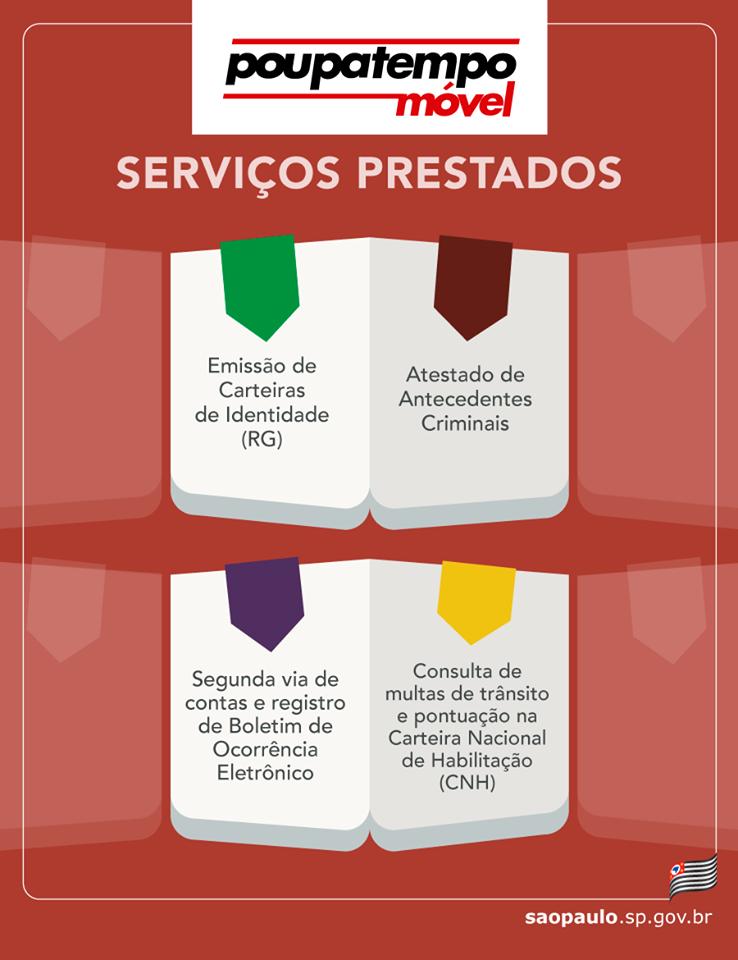 Serviços Poupatempo Móvel